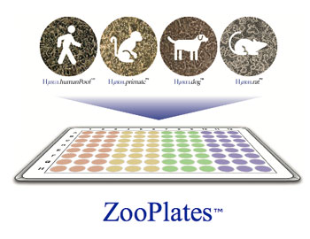 ZooPlates